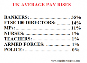 pay rates